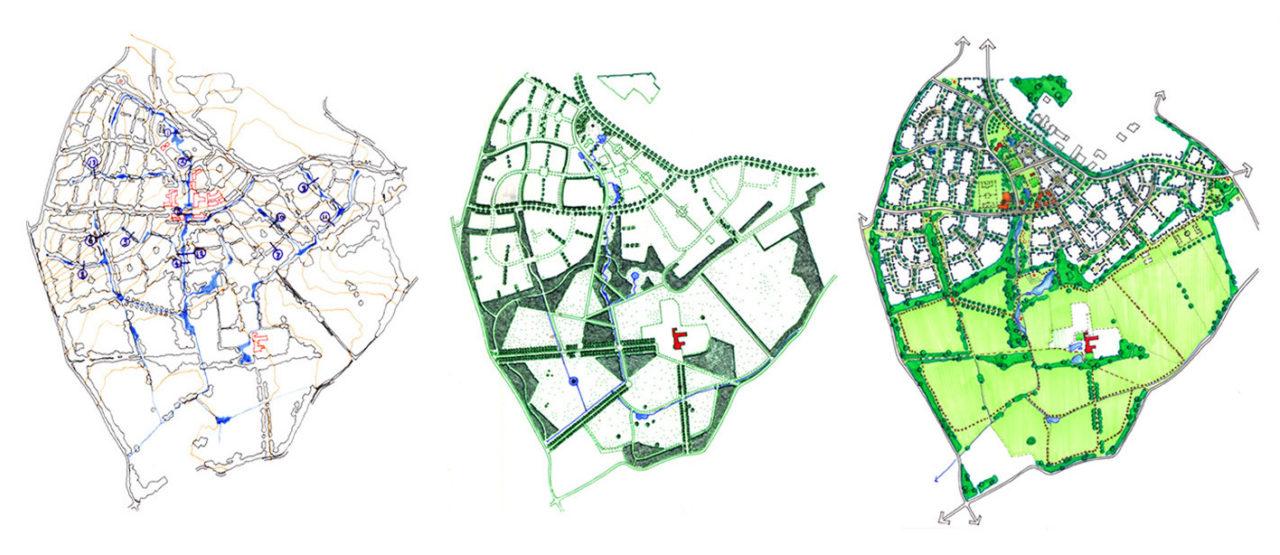 Hogwood Garden Village image